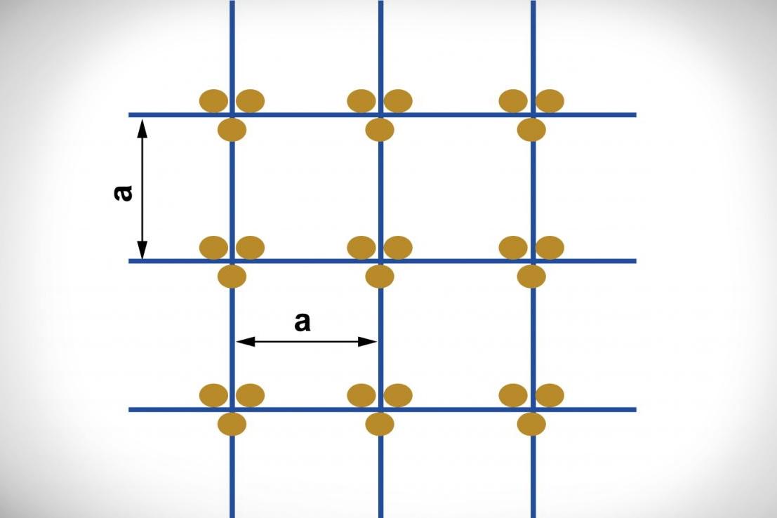 Квадратно-гнездовая схема